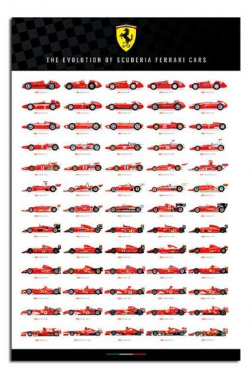 Ferrari Formula 1 Evolution Poster